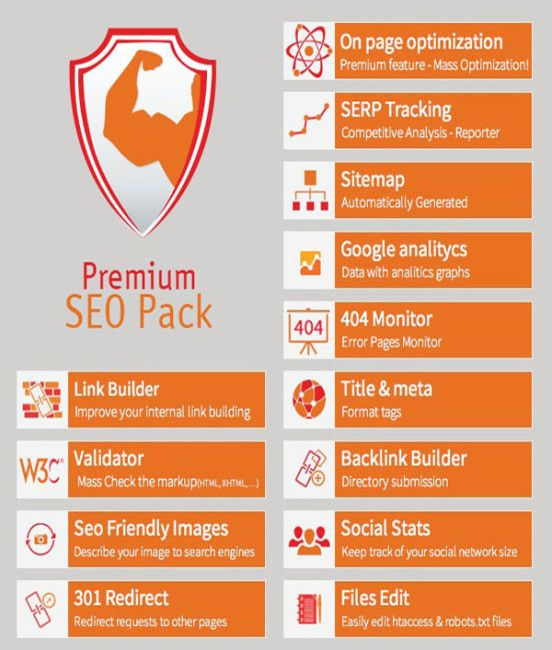 Premium SEO Pack Modules