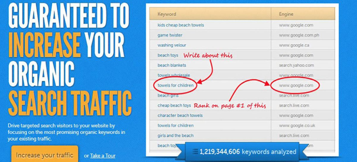 Increase Organic Search Traffic With HitTail Using Long Tail Keywords