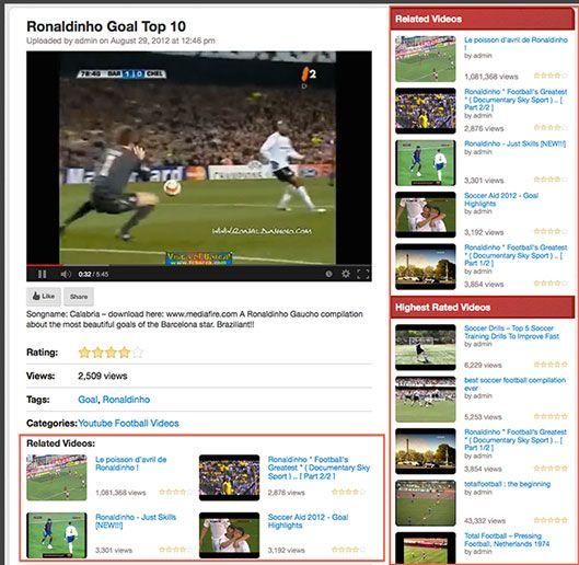 create wordpress video website cheap