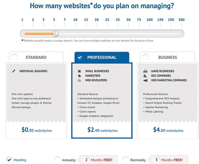 best way to manage multiple wordpress websites cheap