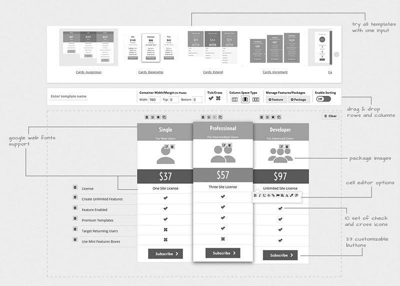 plugmatter-pricing-table-wordpress-plugin-review