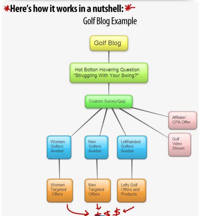 wordpress-survey-plugin-2015
