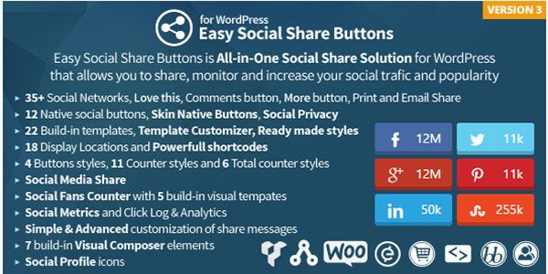 Easy-Social-Share-Buttons-For-WordPress-Review