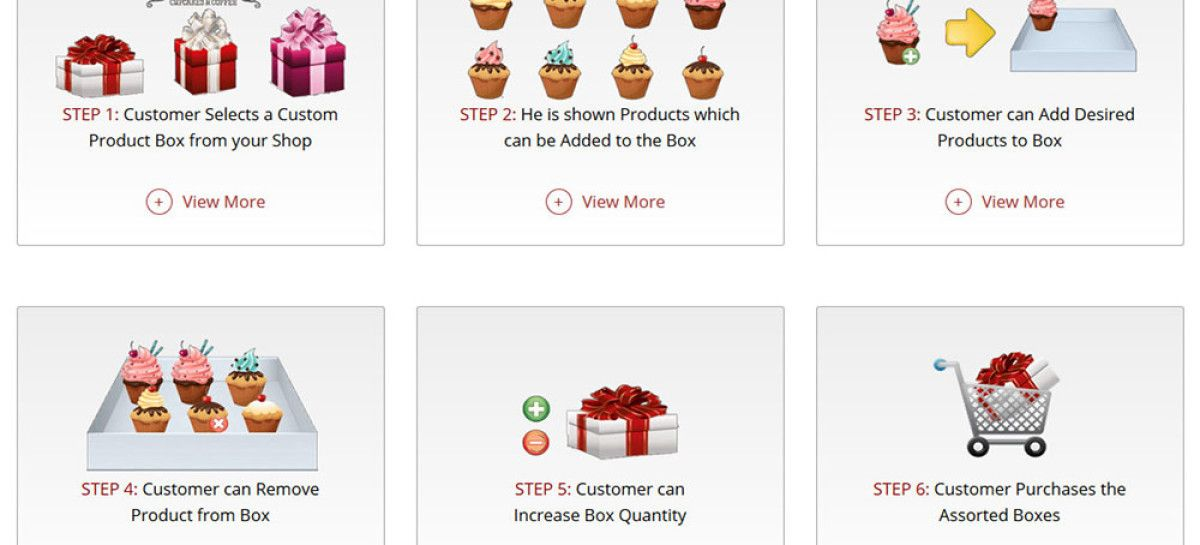 Allow Customers To Create Product Bundles With WooCommerce Custom Product Boxes
