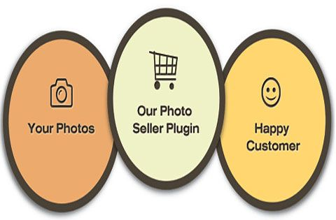 photo-seller-plugin-review-compare