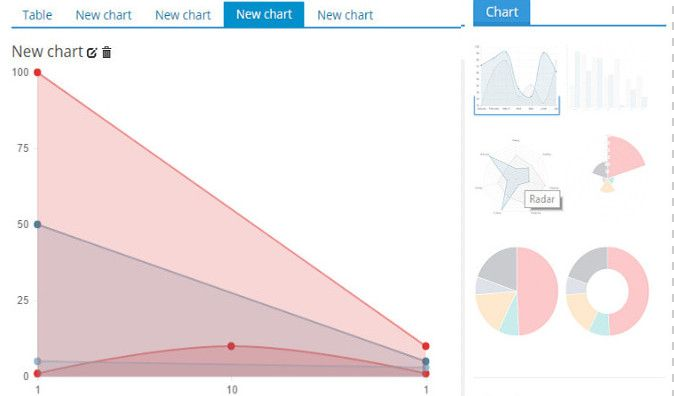 create charts wordpress plugin