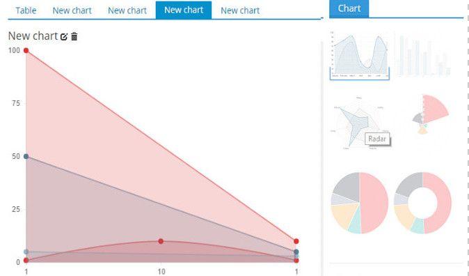 create charts wordpress plugin