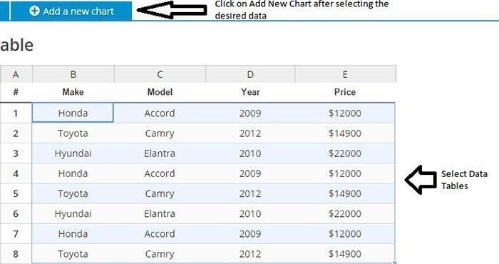 creating-charts-in-wordpress-plugin
