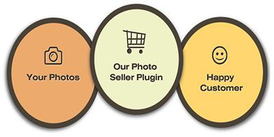 wordpress photo seller plugin discount code