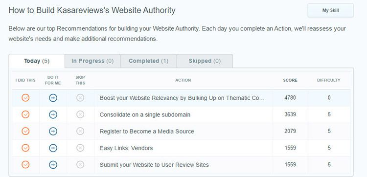 how to build wordpress authority