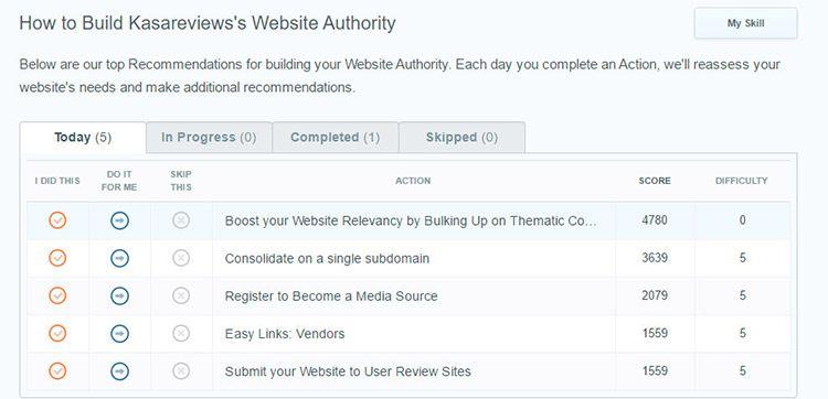 how to build wordpress authority