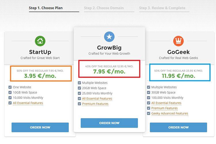 siteground free hosting compensation
