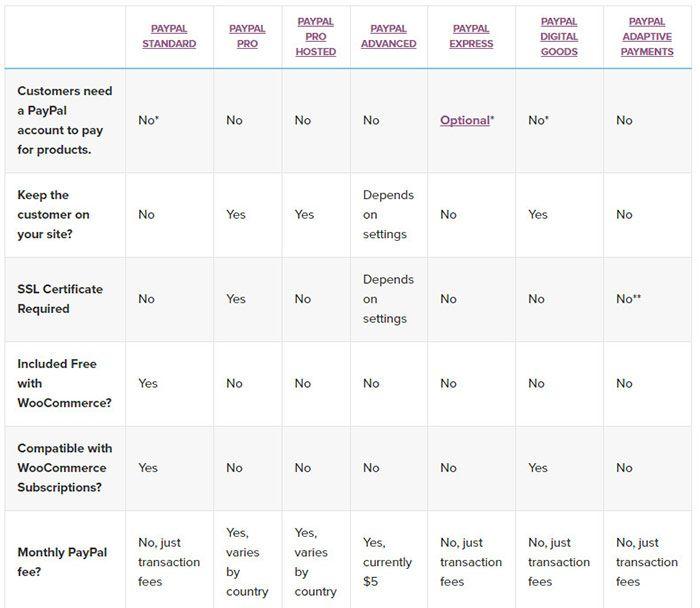 woocommerce custom payment gateway plugin