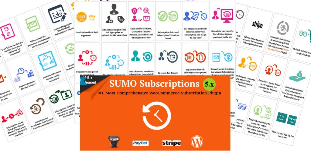 WooCommerce Recurring Payments | SUMO Subscriptions Review