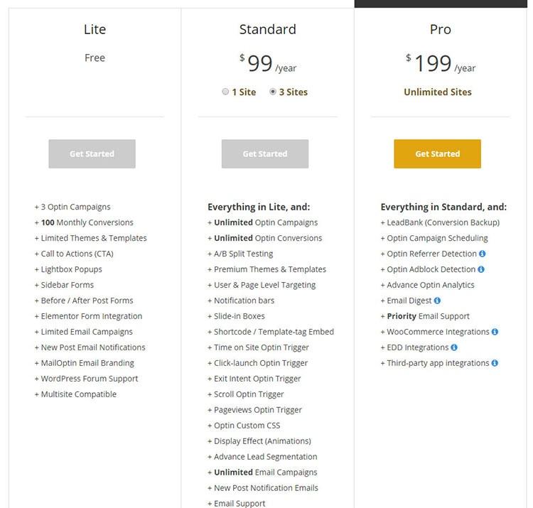mailoptin wordpress plugin free