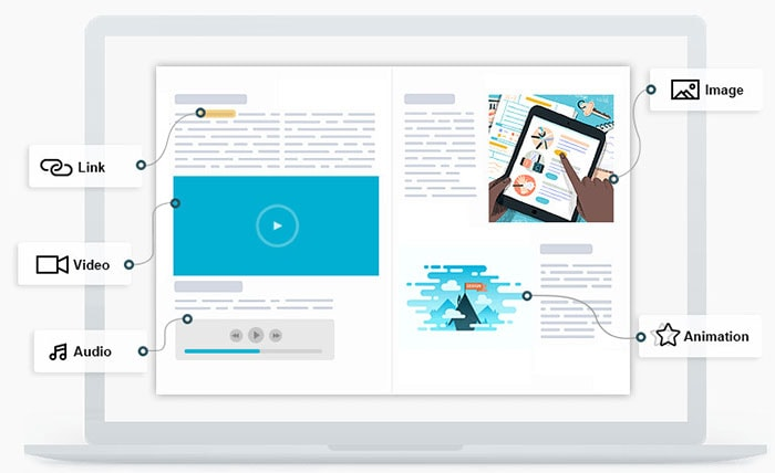 flipbook wordpress plugin