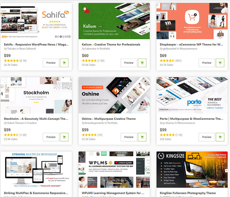 themeforest wordpress templates