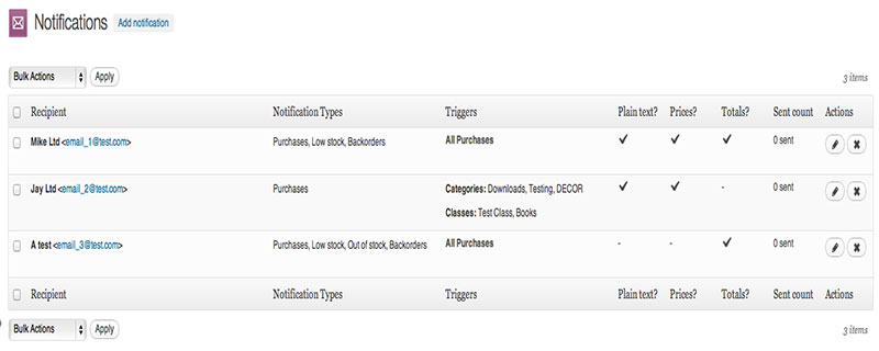 woocommerce order and stock notifications