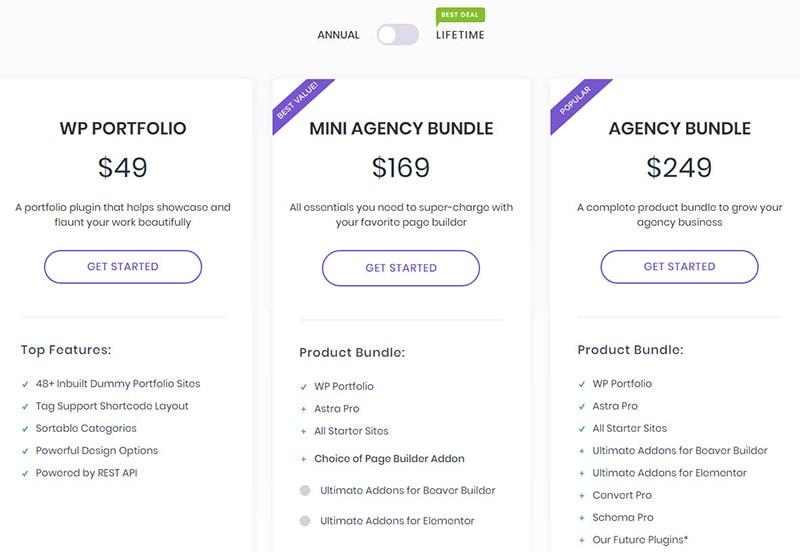 wp portfolio plugin pricing