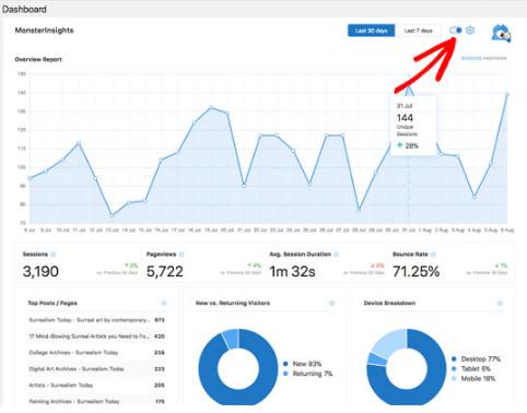 best free google analytics wordpress plugin