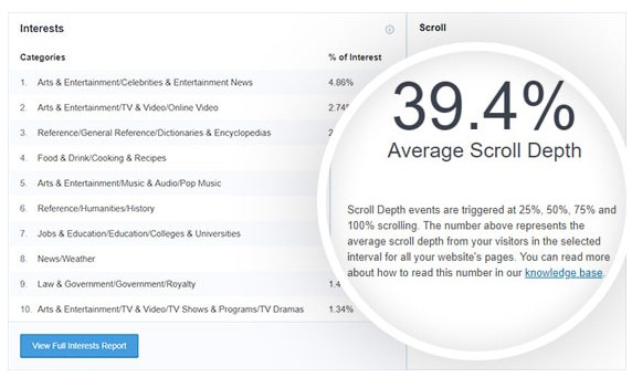 check your site average scroll depth