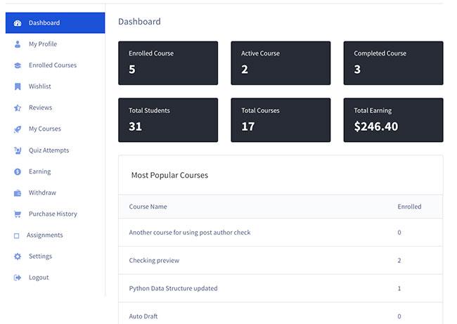 dedicated dashboard tutor lms