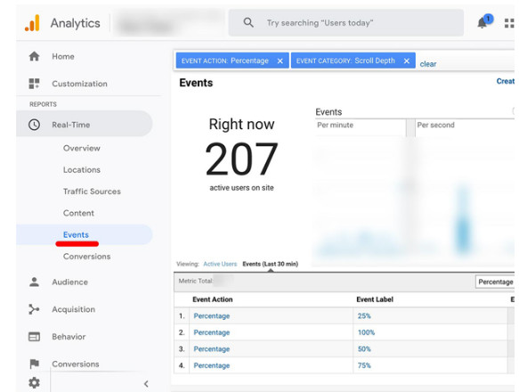 real-time user scrolling data in Google Analytics