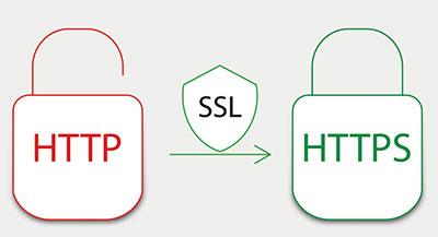 cost of ssl certificate