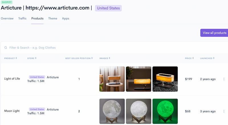 SaleSource store analysis.
