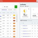 KWFinder Review PROS & CONS (2020) | KWFinder vs Keyword Revealer Comparison