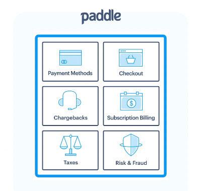 paddle payment gateway plugin for wordpress