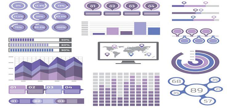 Understanding Google Analytics Reports Data Guide