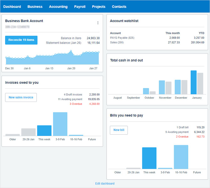xero dashboard example