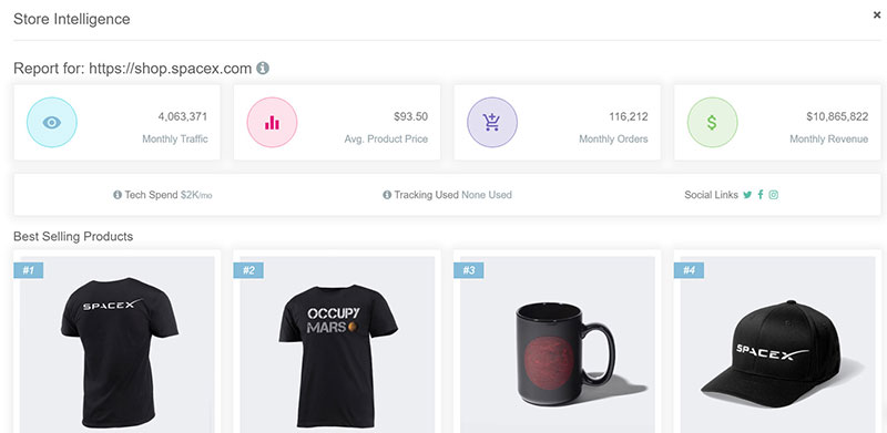 Sell The Trend store intelligence feature.