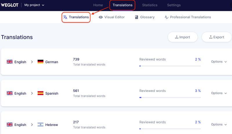 Automatic translation WordPress plugins.