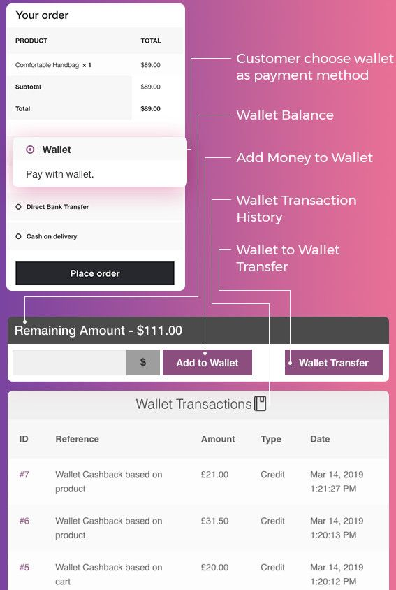 WooCommerce wallet system plugin.