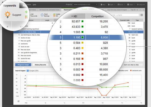 SEO PowerSuite Rank Tracker keyword research.
