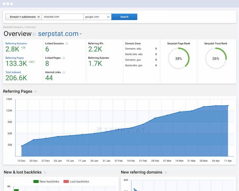 Serpstat backlinks analysis review.