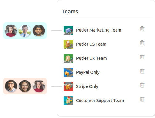 Putler team sharing.