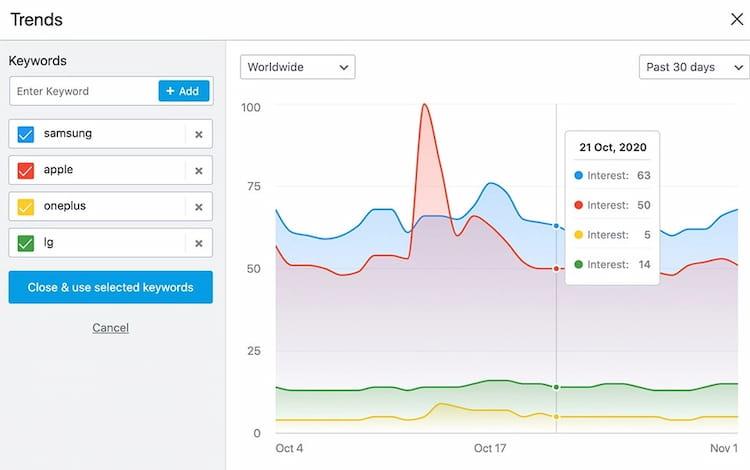 Rank Math Google Trends integration.