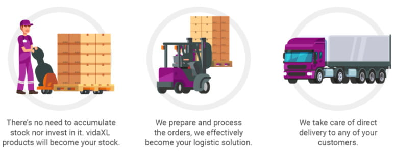 How dropshippingXL service works?