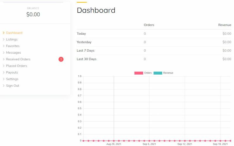 TaskHive theme user dashboard.