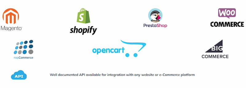 PrintCommerce integration with third-party tools.